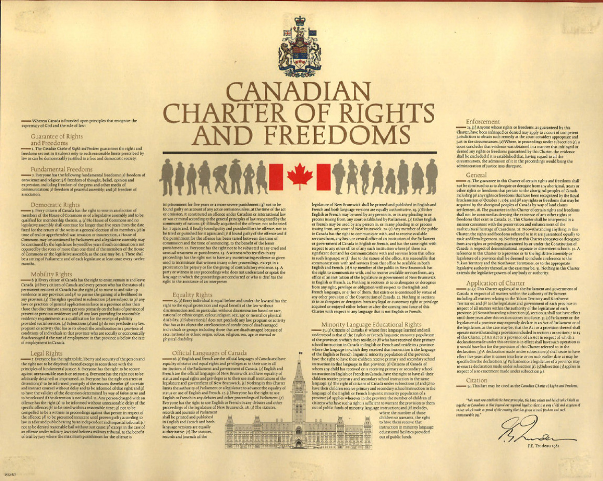 Canada's Charter of Rights & Freedoms