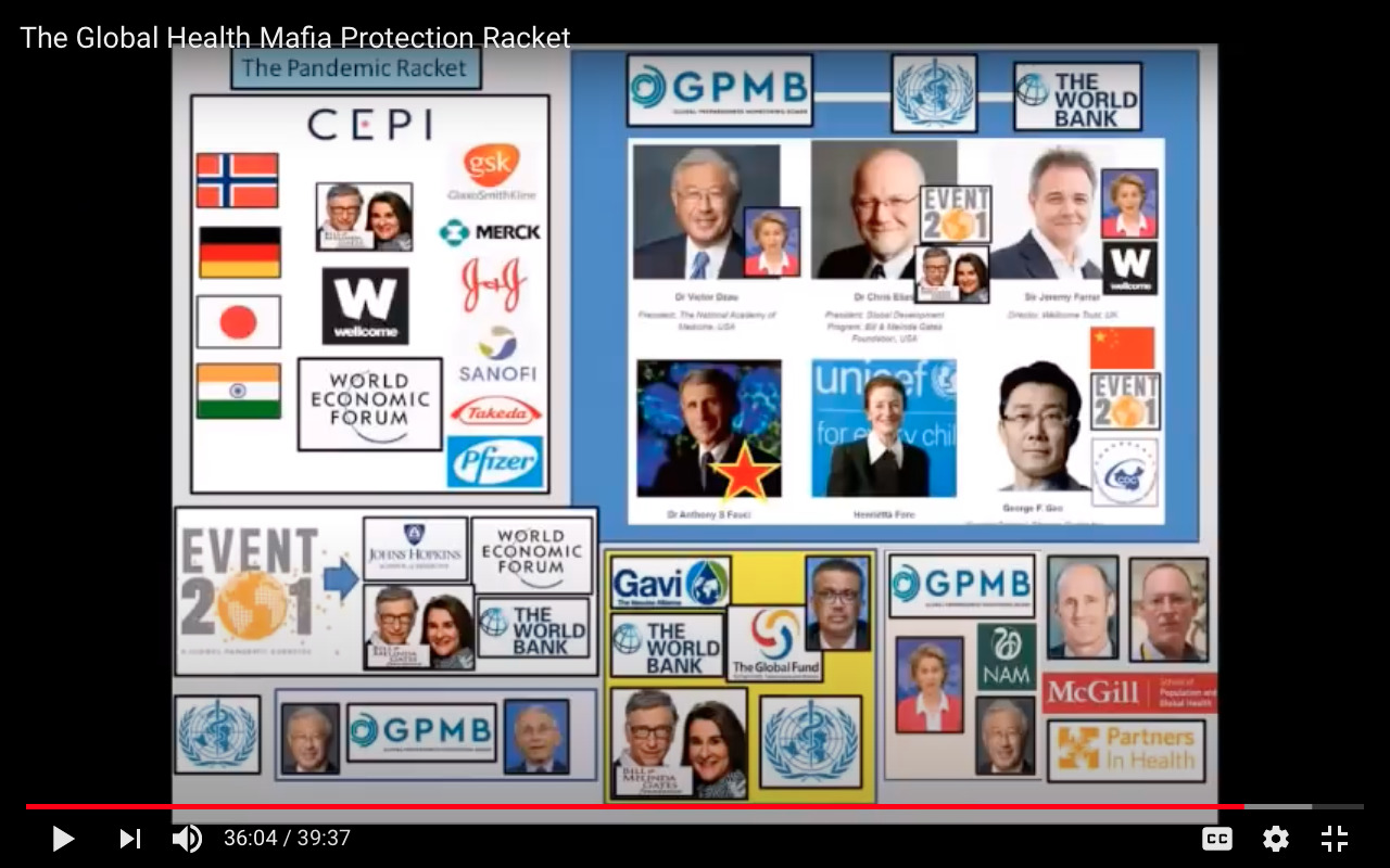 Connecting the DOTS - Gates-GAVI-WEF-World Bank-GPMB-NAM - Event 201