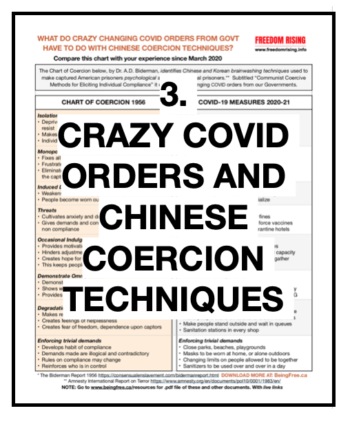 Crazy Covid Orders & Chinese Coercion Techniques