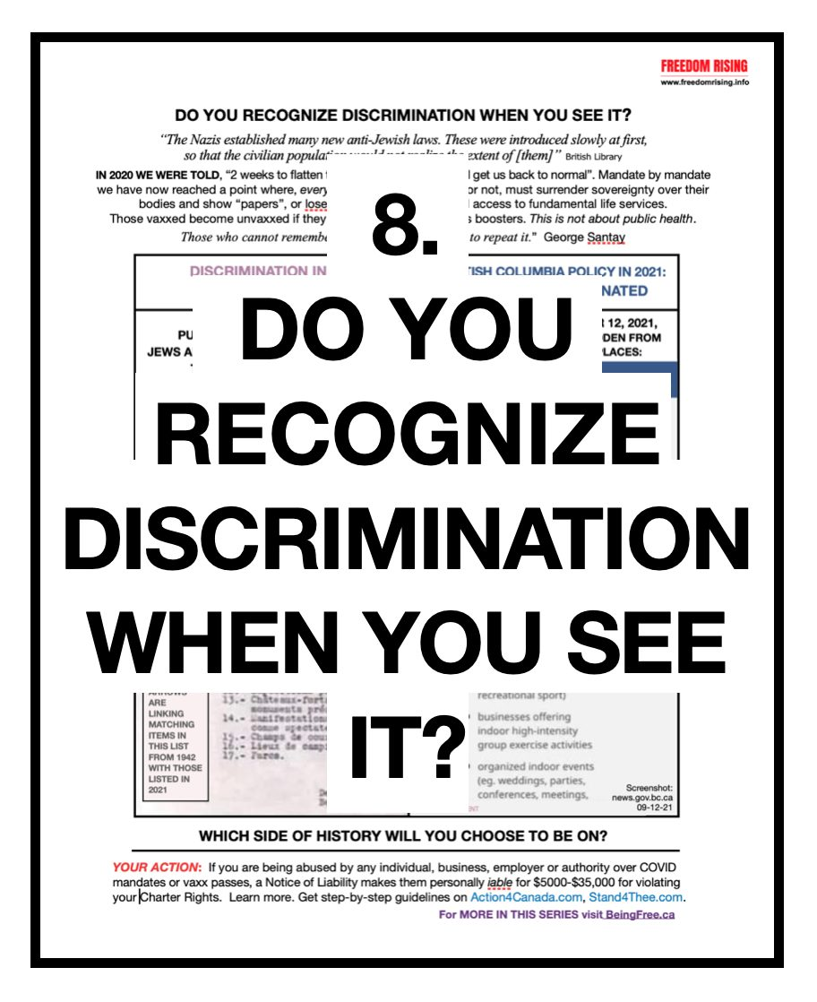 Do You Recognize Discrimination When You See It?