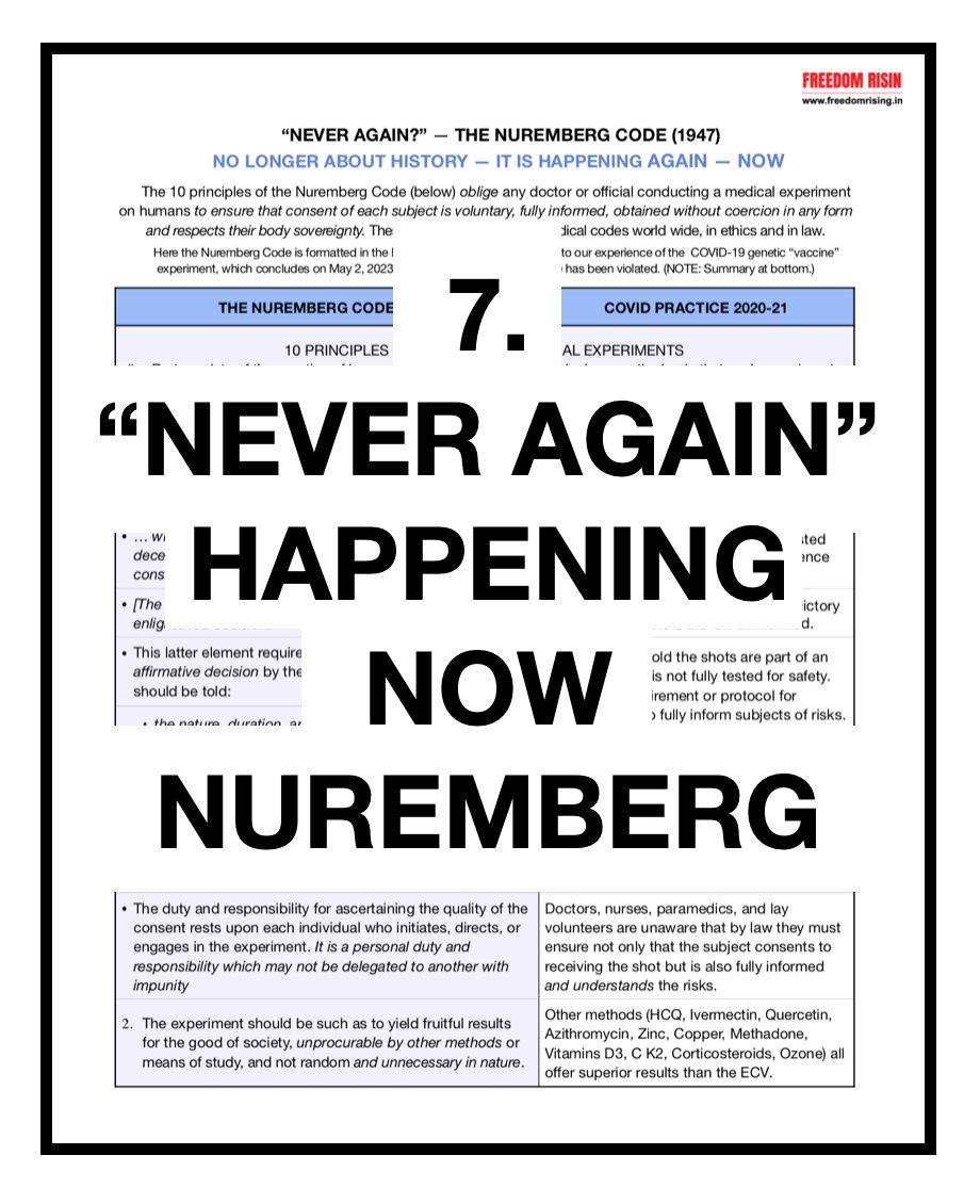 Never Again - Happening Now NUREMBERG